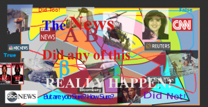 """Picture: Did the """"News"""" really happen? How do we know?"""